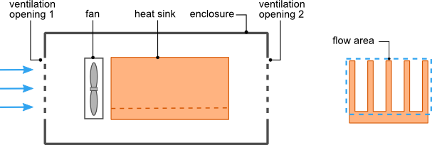 heat_sink_in_enclosure