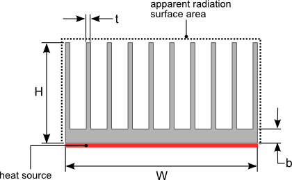 radiation_area_diagram