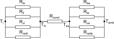 sealed_enclosure_thermal_resistance_network