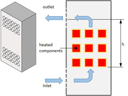 ventilated enclosure in natural convection