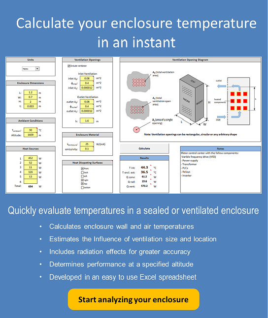 Enclosure temperature rise calculator