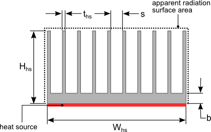 How To Calculate Thermal Resistance Of A Heatsink In An Enclosure Heat Sink Calculator Blog Focused On Heat Sink Analysis Design And Optimization