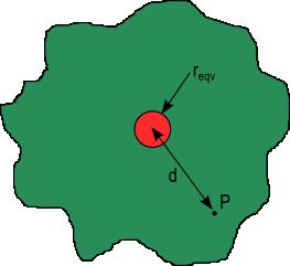 Infinite_plate_with_circular_heat_source