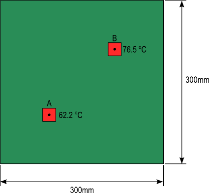 PCB layout and dimensions of calculated example
