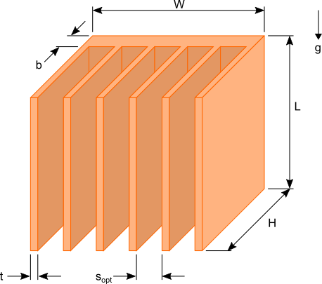 Heat Sink Calculator-Blog: Focused on Heat Sink Analysis, Design and